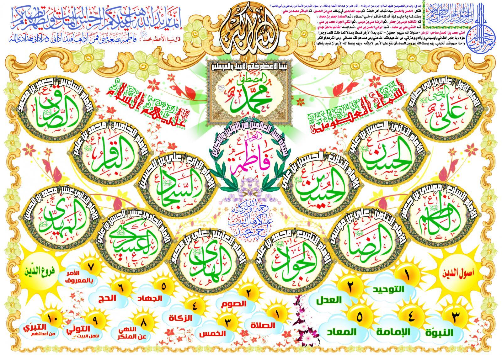 Maula Ali Shrine Wallpaper: 14 Ma'sumin, Ayat Al-Tathir, Ahadith, Usul Al-Din, Furu