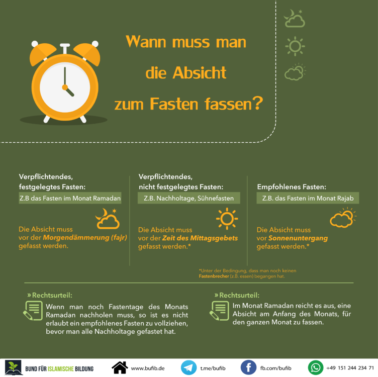 Fastenzeit_Absicht.thumb.png.1f2ede8c23c3c947582cb7c89f95200b.png